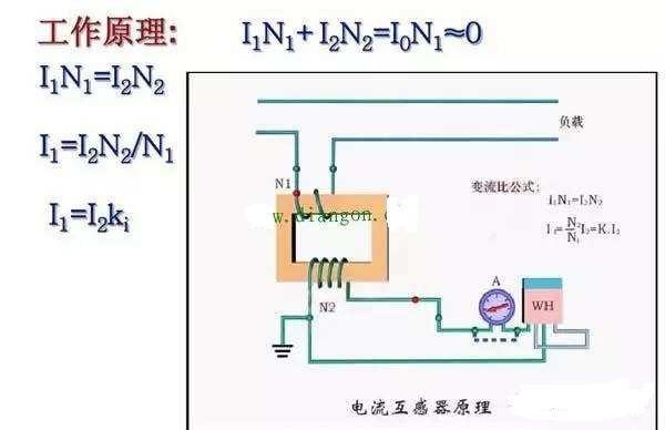 電流互感器系列1:二次電流5A和1A怎麼選用? - 每日頭條