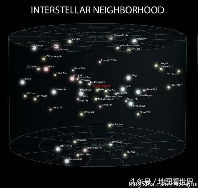 看完《三體》,研究一下地球到宇宙的結構框架 - 每日頭條