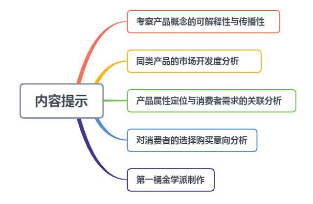 產品定位五步法:教你如何快速找到產品的市場定位,占領目標市場 - 每日頭條
