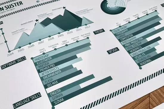 50份簡歷設計。助你找到夢寐以求的工作 - 每日頭條