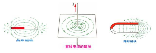 電工基礎知識第二課:電與磁 - 每日頭條