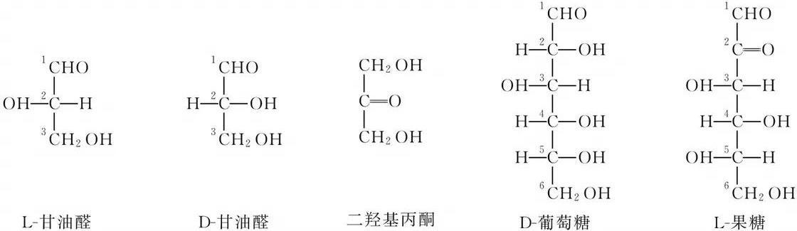 化學有機物質之最全的糖類要點匯總 - 每日頭條