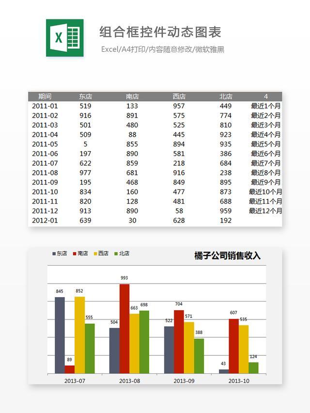 如何讓你的Excel數據秒變高大上圖表 - 每日頭條