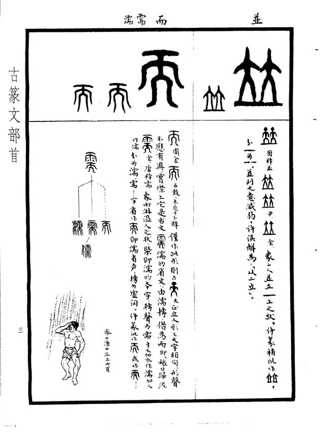 看不懂的篆書《古篆文部首》,轉給有篆書基礎的書友學習 - 每日頭條