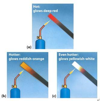 黑體是什麼。黑體輻射實驗是怎麼做的 - 每日頭條