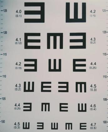 視力表上為啥寫「E」?日本美國的視力表是怎樣的 - 每日頭條