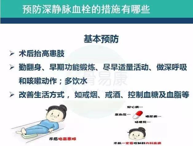 術後深靜脈血栓的預防 - 每日頭條