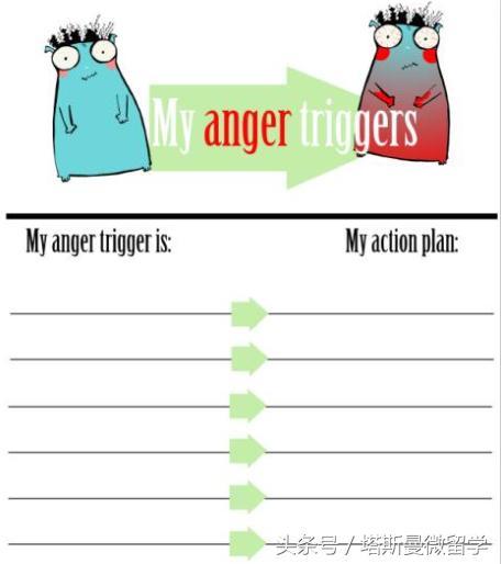 如何幫助孩子有效的管理情緒—ANGER MANAGEMENT - 每日頭條