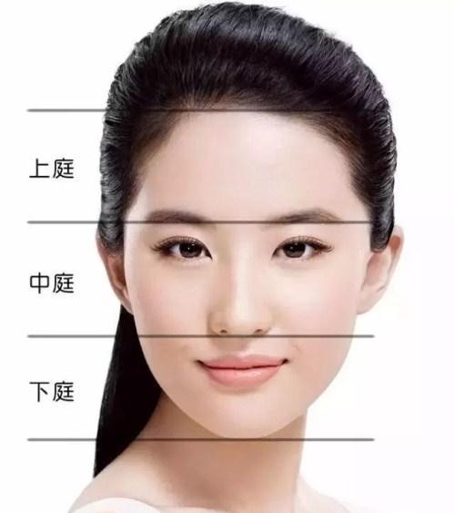 教你如何判斷自己臉形 - 每日頭條