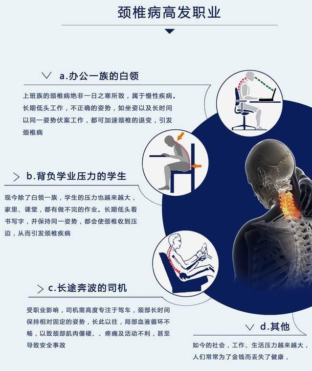 頸椎病:老大夫教你一套「黃金展筋操」 - 每日頭條