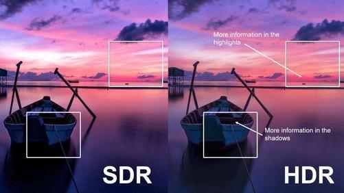 HDR是什麼,詳解顯示器HDR的分類標準。 - 每日頭條