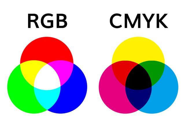 50+ Cmyk Rgb 比較 - セゴタメ