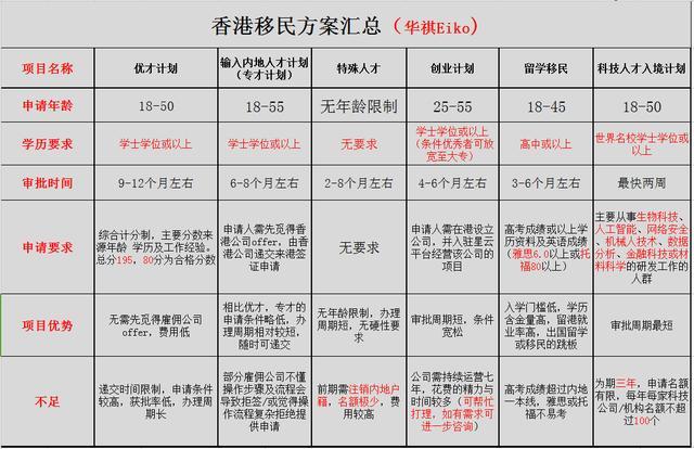香港護照免簽及落地簽國家大全 - 每日頭條