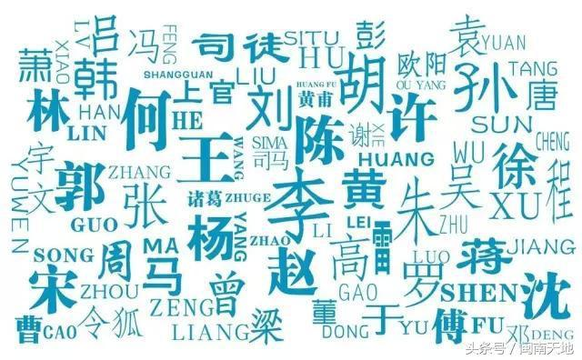 泉州最新10大姓氏,你的姓氏上榜了嗎? - 每日頭條