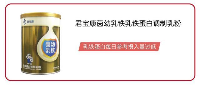 5款乳鐵蛋白產品測評:3款實測含量和標稱值不符! - 每日頭條
