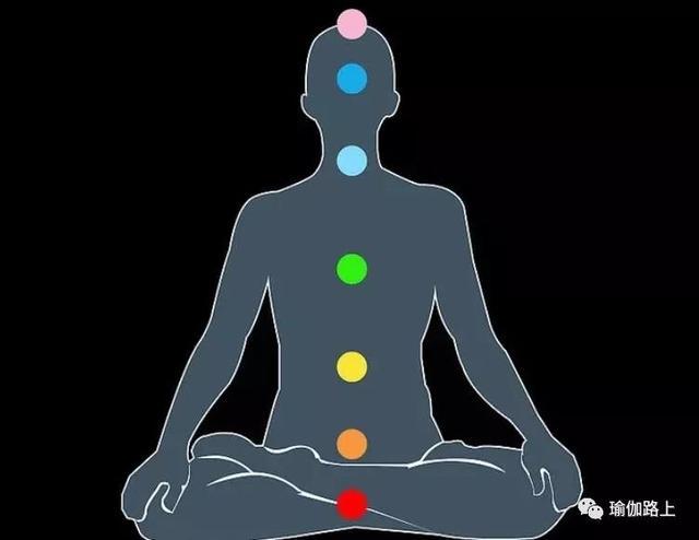 7輪連載-如何打開你的脈輪之「頂輪」(匯總篇) - 每日頭條