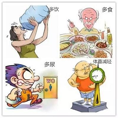 高血糖新認知——它並非是糖尿病。但時間長了也會危害生命! - 每日頭條
