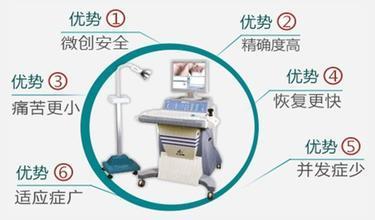 HCPT微創手術治療肛周膿腫。時間短、康復快! - 每日頭條