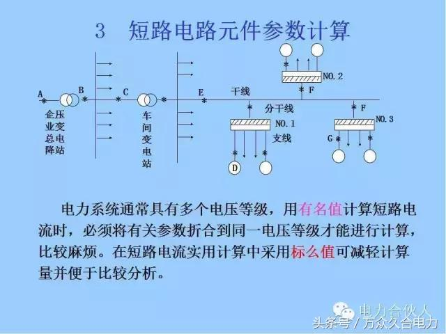 短路電路—標么值的定義是什麼?如何理解? - 每日頭條
