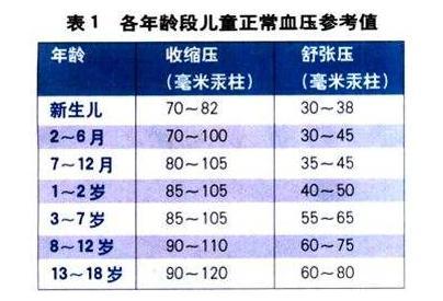 全面介紹「高血壓」各種類型及對應治療。沒更詳細的了。建議收藏 - 每日頭條