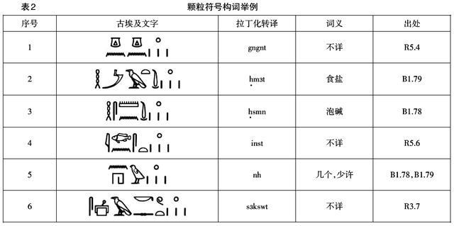 限定符號與古埃及人的心理認知研究 - 每日頭條