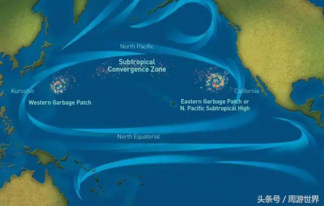 環太平洋垃圾帶,世界最大的垃圾島,人們把它稱為「第八大陸」 - 每日頭條