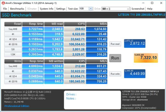 我想intel這次8th CPU里。i5 8400 / 8600K的性價比最高! - 每日頭條