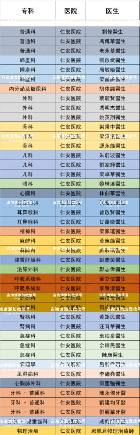 養和醫院——香港八大私家醫院專題(一) - 每日頭條