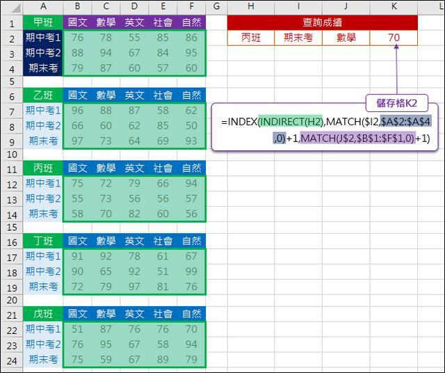 Excel-多表格查詢(INDEX.MATCH.INDIRECT.OFFSET) - 每日頭條