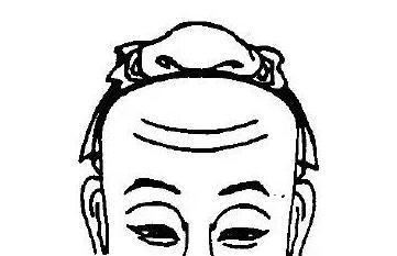 好命好運的3種額頭紋。你有嗎 - 每日頭條