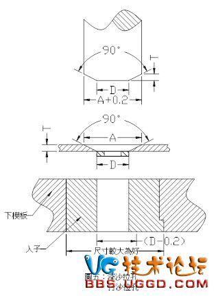 青華模具分享沙拉孔成形方法(1) - 每日頭條