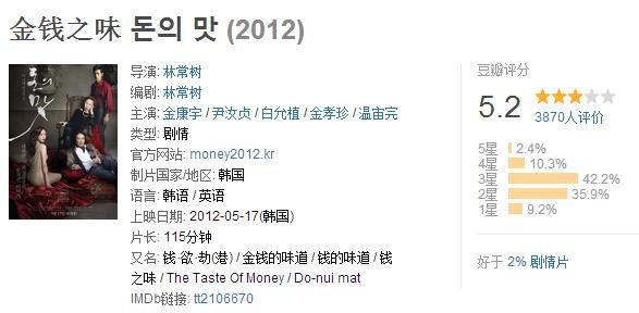 圖解韓國電影 金錢之味完整版 娶了太有錢的老婆其實沒有幸福 - 每日頭條