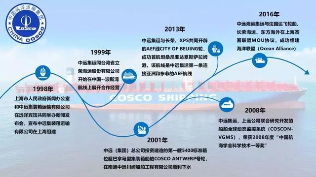 全球十大航運公司排名出爐,中國占3個 - 每日頭條