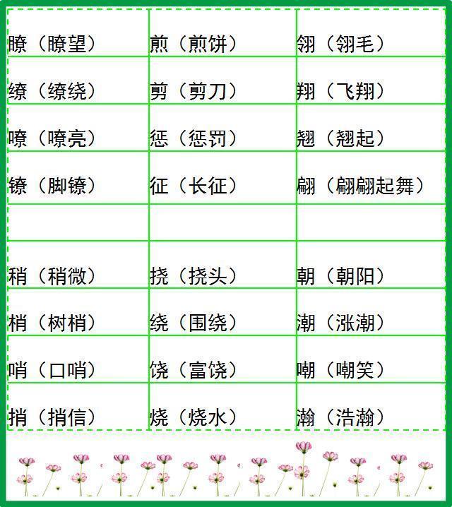 小學語文3-6年級:500個形近字組詞。語文老師都讚不絕口! - 每日頭條
