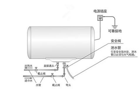 原來熱水器這樣安裝簡單又結實。關鍵能供廚房和衛生間同時用水! - 每日頭條