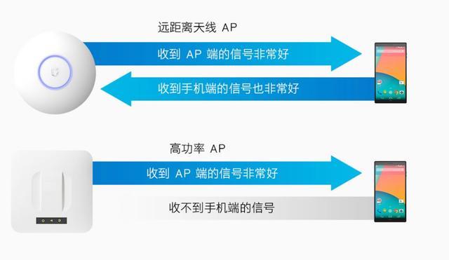 如何選擇家用無線WIFI路由器?大面積怎麼覆蓋信號? - 每日頭條