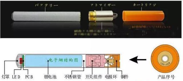 香港禁電子菸,它還是「無害」的嗎? - 每日頭條
