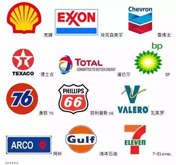 中美加油站全面對比,你應該了解的那些事兒 - 每日頭條