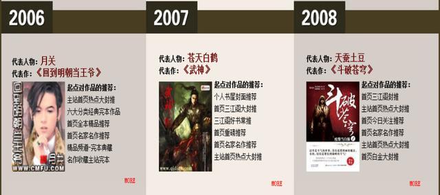 網文界歷年「起點新人王」,天蠶土豆,耳根,月關的小說看過沒? - 每日頭條