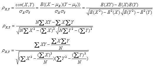 十分鐘了解皮爾森(pearson)相關係數 - 每日頭條