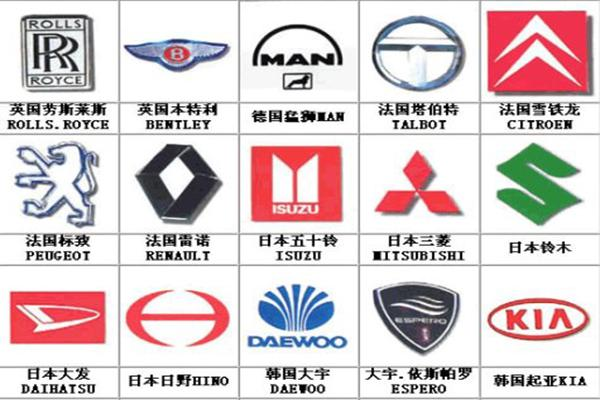 全套汽車標誌,好不容易找到的哦 - 每日頭條
