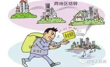 在杭州參保後。社保轉入轉出手續怎麼辦理?今天就告訴你!(附全市社保經辦機構) - 每日頭條