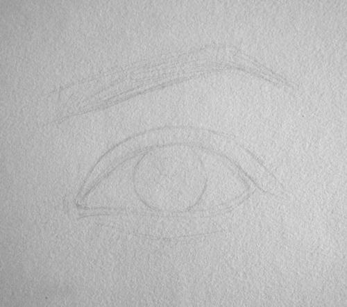 素描入門:眼睛素描畫法步驟圖片 - 每日頭條