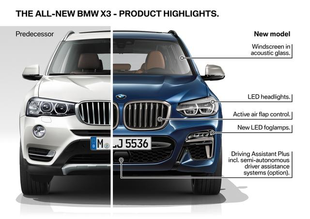 全新 BMW X3 正式發表 - 每日頭條