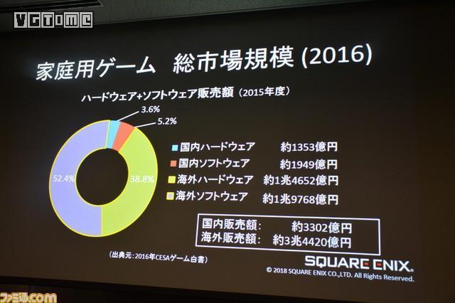 《最終幻想15》做到12種語言同時發售 花了很大力氣 - 每日頭條