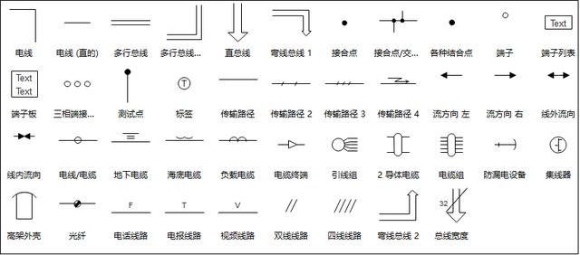 電路圖符號大全,讓你不懂物理也能輕鬆看懂電路圖! - 每日頭條