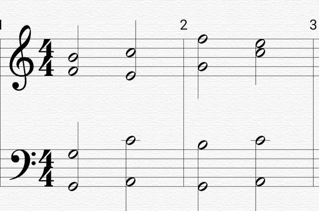 和聲,作曲系列——屬七和弦 - 每日頭條