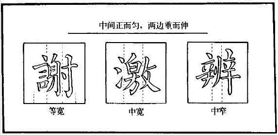 書法課堂 字形結構之:左中右結構的字形怎麼寫好? - 每日頭條