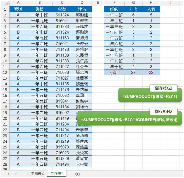 Excel問答:統計人次和人數(不重複者)(SUMPRODUCT,COUNTIF) - 每日頭條