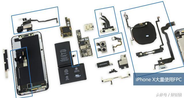 FPC柔性電路板。內部設計解讀丨智慧型手機和智能硬體大量使用! - 每日頭條
